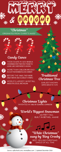 christmas-infographic-ai