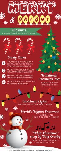 christmas-infographic-ai