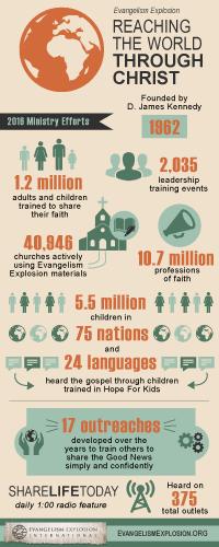 infographics ambassador advertising