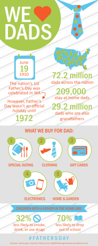 Father's-Day-Infographic-2018