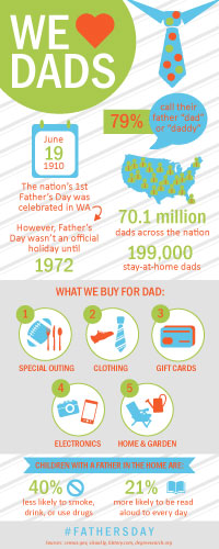 Father's-Day-Infographic-For-Site-LOWQUALITY
