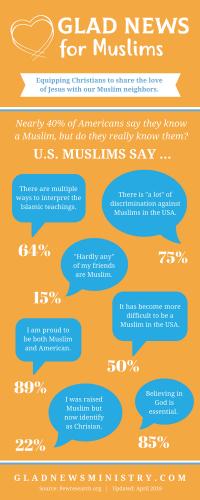 GNM Infographic (1)