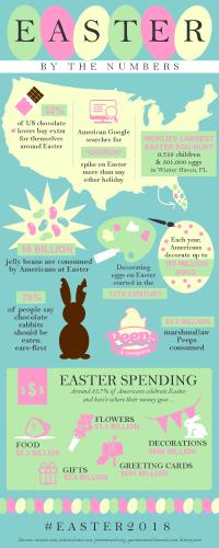 InfographicSmallForWeb