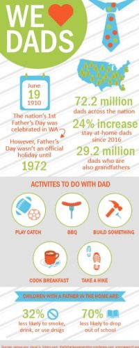 JPG infographic