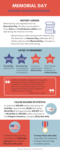 Memorial Day Infographic (2)