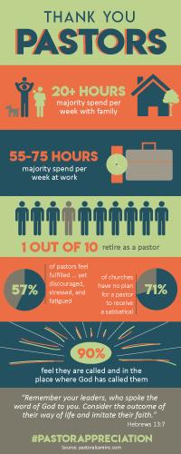 Pastor-InfographicHaleyWeb