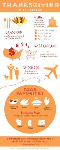 Thanksgiving-InfographicForSite