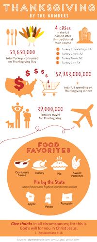 Thanksgiving-InfographicForSite